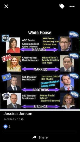 media-collusion