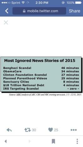 media ignore