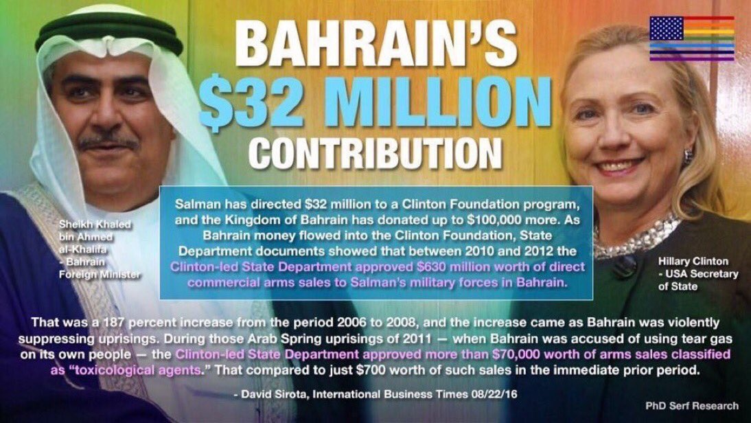 bahrain clinton foundation