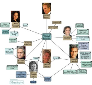 Clooney CFR
